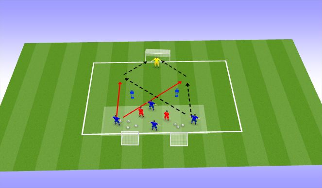 Football/Soccer Session Plan Drill (Colour): SS Opposed