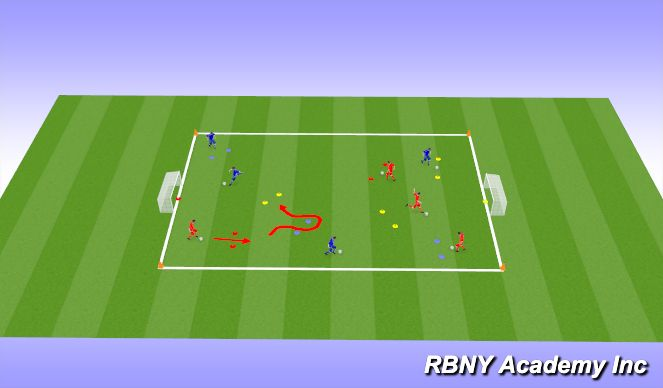 Football/Soccer Session Plan Drill (Colour): Dribbling- Main Activity