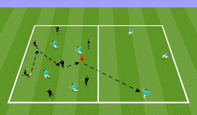 Football/Soccer Session Plan Drill (Colour): Transition (50 pass game)