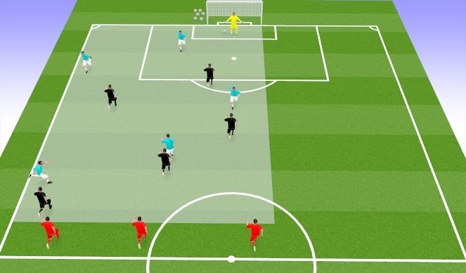 Football/Soccer Session Plan Drill (Colour): Situation (pressing)