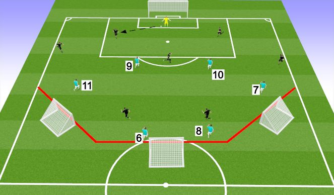 Football/Soccer Session Plan Drill (Colour): Pressing from a goal kick