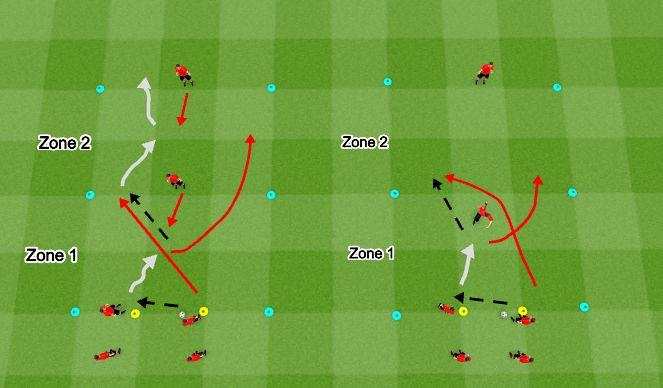 Football/Soccer Session Plan Drill (Colour): 2v1 Directional B