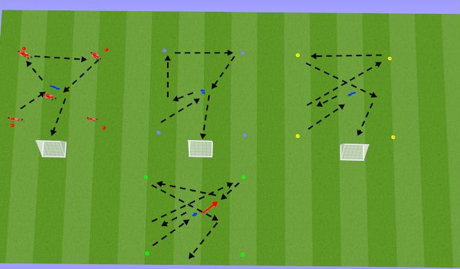 Football/Soccer Session Plan Drill (Colour): Body Shape Passing Sequence