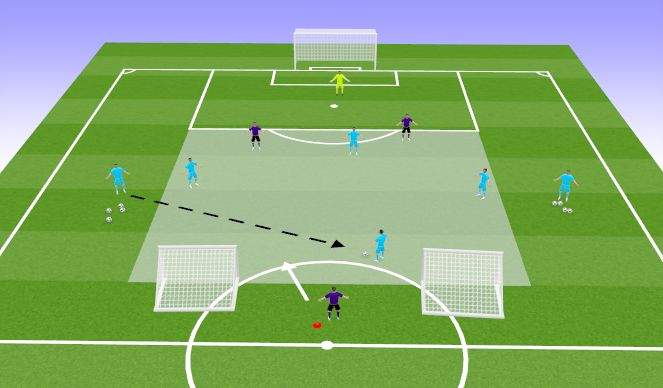 Football/Soccer Session Plan Drill (Colour): 4v3 Recovery Defender