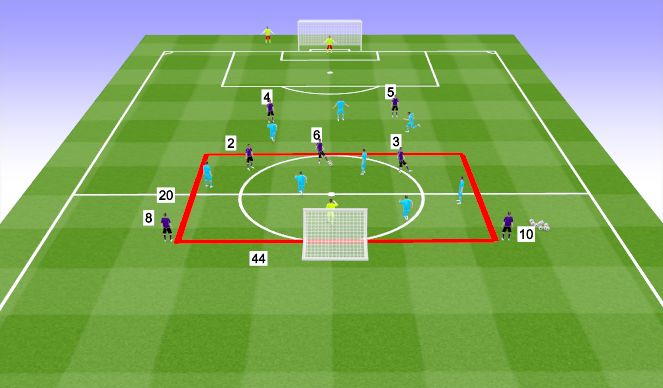 Football/Soccer Session Plan Drill (Colour): Group Game: Drop