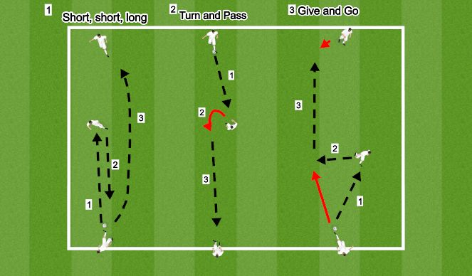 Football/Soccer Session Plan Drill (Colour): Combination Warm-Up