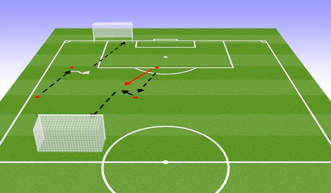 Football/Soccer Session Plan Drill (Colour): More Shooting