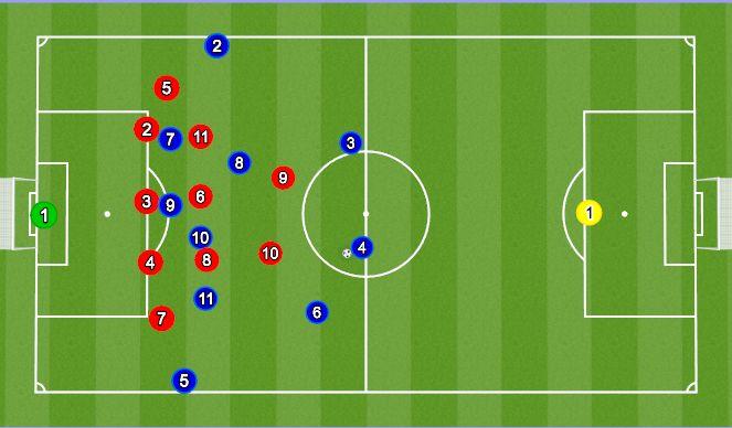 Football/Soccer Session Plan Drill (Colour): Forsvar 5-3-2