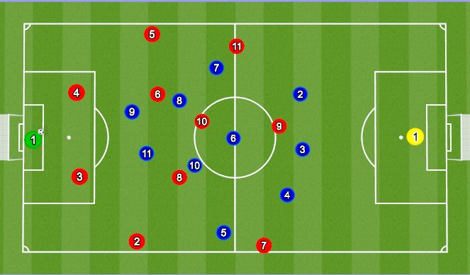 Football/Soccer Session Plan Drill (Colour): Erobring højt vs to opbygning