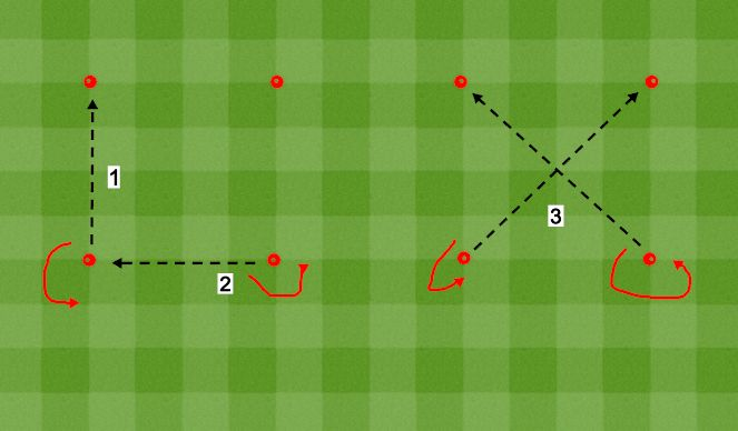 Football/Soccer Session Plan Drill (Colour): Ball Tech 1 - 3