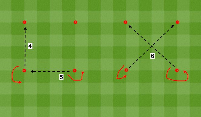 Football/Soccer Session Plan Drill (Colour): Ball Tech 4-6