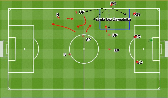 Football/Soccer Session Plan Drill (Colour): Throw ins attack. Auty atak.