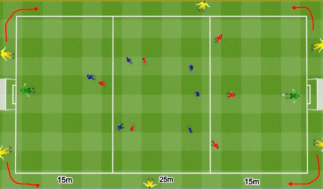 Football/Soccer Session Plan Drill (Colour): 6v6+6