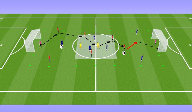 Football/Soccer Session Plan Drill (Colour): General Practice
