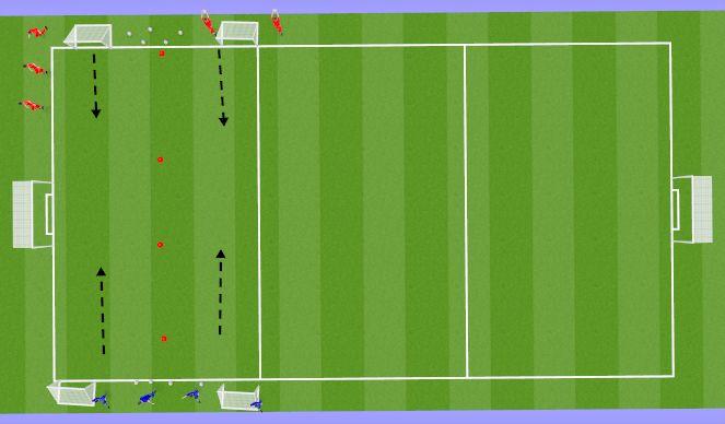 Football/Soccer Session Plan Drill (Colour): 1v1 Intro
