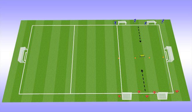 Football/Soccer Session Plan Drill (Colour): 1v1 Progression