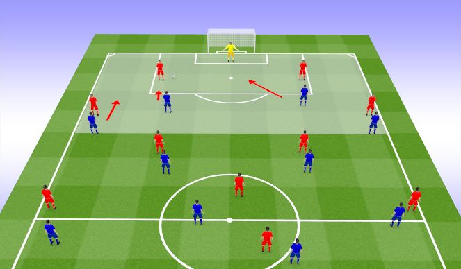 Football/Soccer Session Plan Drill (Colour): FP