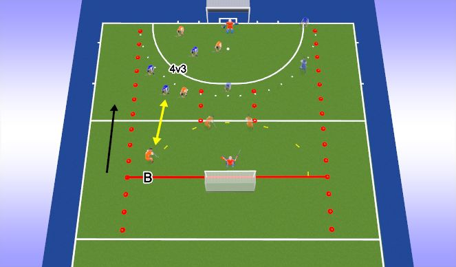 Hockey Session Plan Drill (Colour): Situatie 1: Oranje wint 2v1