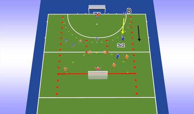 Hockey Session Plan Drill (Colour): Situatie 2: Blauw wint 1v2