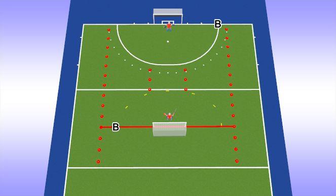 Hockey Session Plan Drill (Colour): Eindvorm