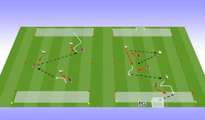 Football/Soccer Session Plan Drill (Colour): end zone dribbling