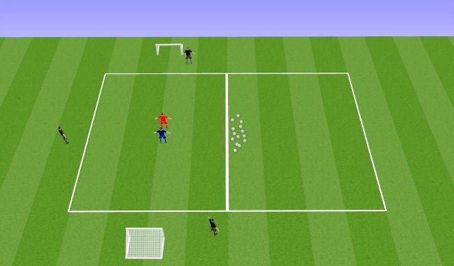 Football/Soccer Session Plan Drill (Colour): 1v1 Rondos