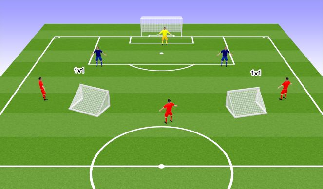 Football/Soccer Session Plan Drill (Colour): 1v1 Function to Goal