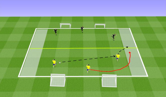 Football/Soccer Session Plan Drill (Colour): Modified game