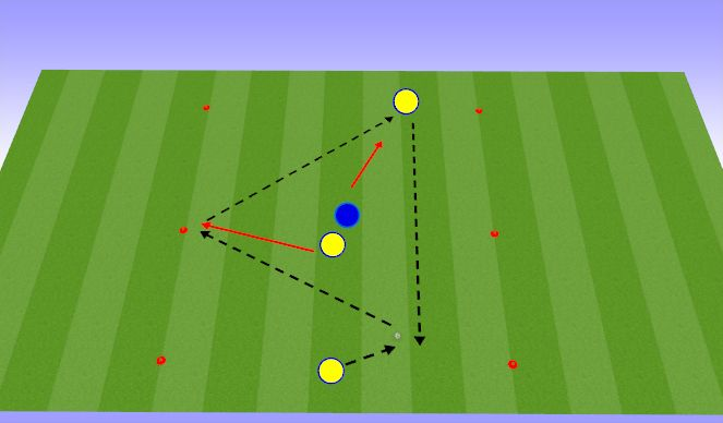 Football/Soccer Session Plan Drill (Colour): Techincal 2 continued