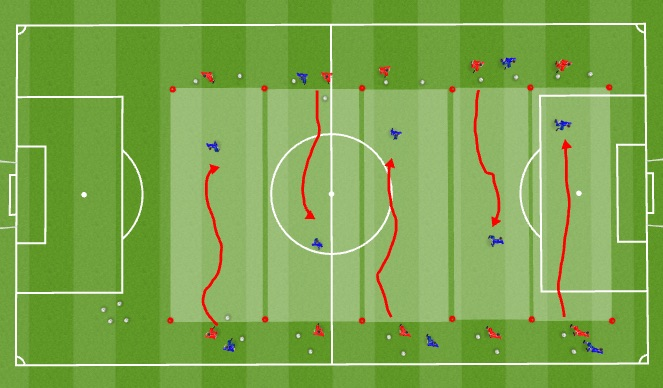 Football/Soccer Session Plan Drill (Colour): Skill Practice 1