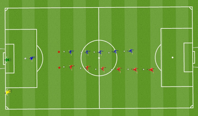 Football/Soccer Session Plan Drill (Colour): Penalty Shoot-out