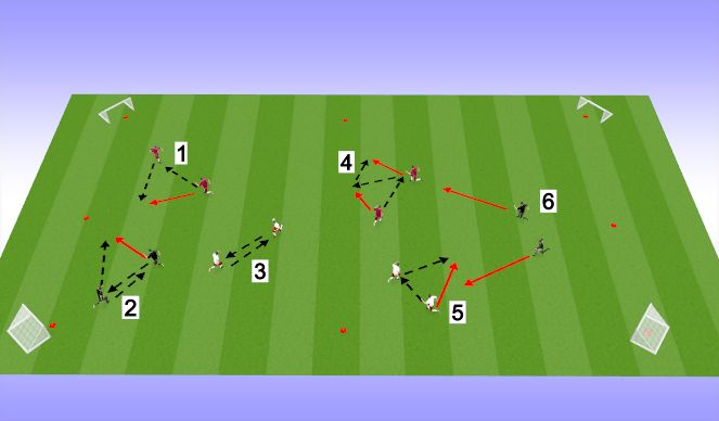 Football/Soccer Session Plan Drill (Colour): passing pairs