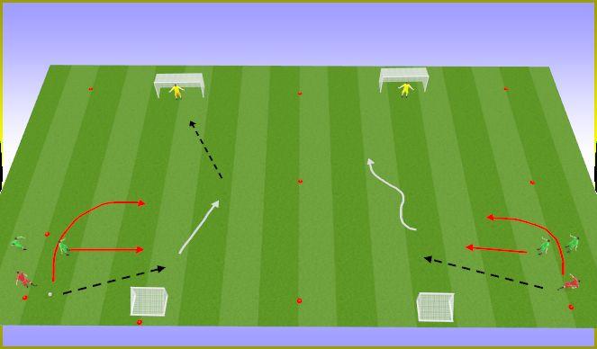 Football/Soccer Session Plan Drill (Colour): Ball mastery 1v1