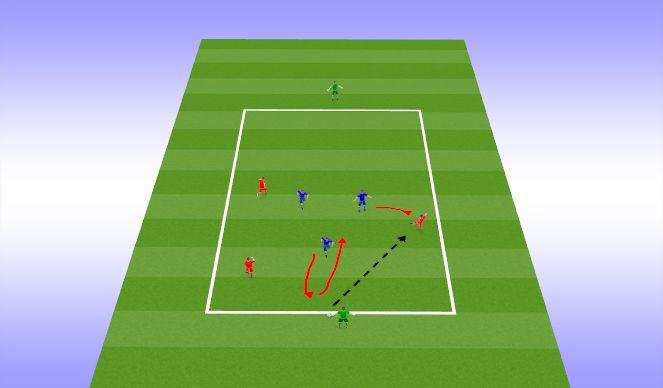 Football/Soccer Session Plan Drill (Colour): Позиционная Игра с выходом в зону