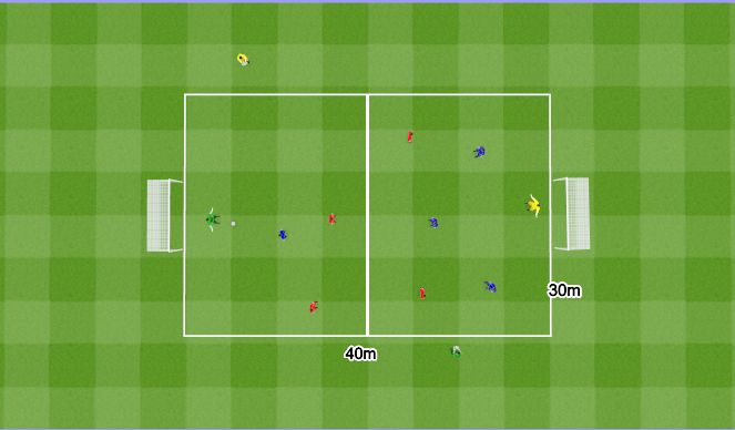 Football/Soccer Session Plan Drill (Colour): Игра на огрониченом пространстве + джокеры