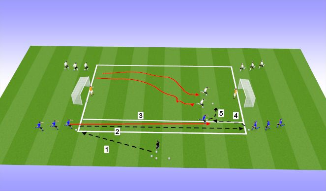 Football/Soccer Session Plan Drill (Colour): Technical: Attacking Skills: Crossing Drill 1