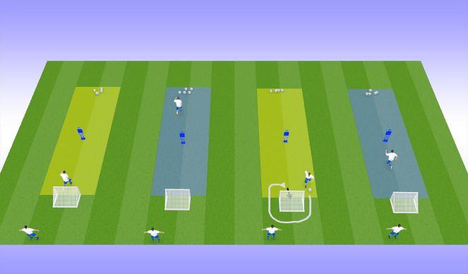 Football/Soccer Session Plan Drill (Colour): Relay Race pulse raiser