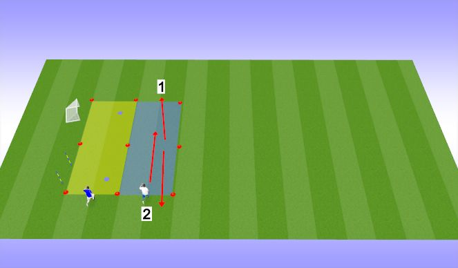 Football/Soccer Session Plan Drill (Colour): 1v1 Pressure from side (with ball)