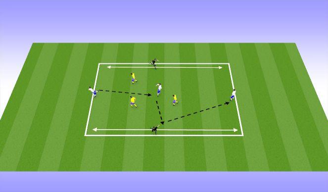 Football/Soccer Session Plan Drill (Colour): 5v3