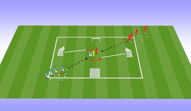 Football/Soccer Session Plan Drill (Colour): TURN LEFT