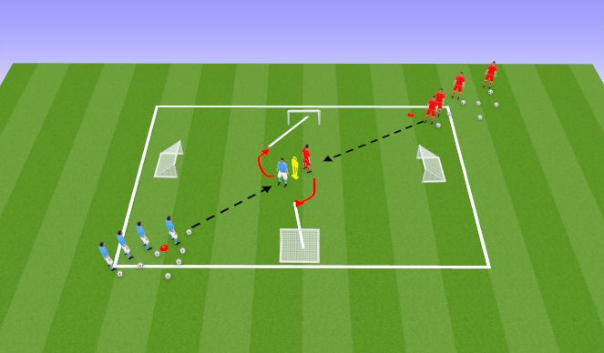 Football/Soccer Session Plan Drill (Colour): TURN RIGHT
