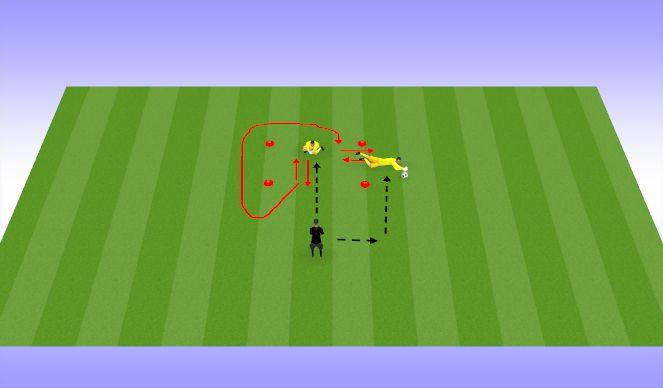 Football/Soccer Session Plan Drill (Colour): Handling and Movement Activation