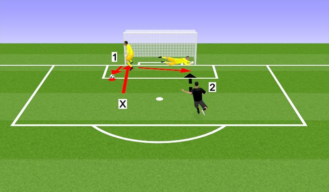 Football/Soccer Session Plan Drill (Colour): Technical Practice: Movement from wide areas