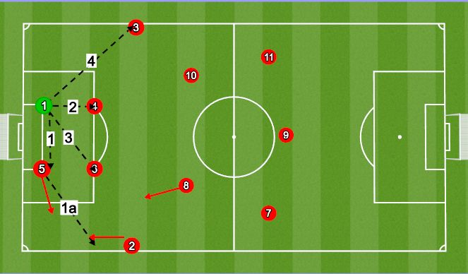Football/Soccer Session Plan Drill (Colour): Build-Up 2