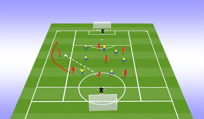 Football/Soccer Session Plan Drill (Colour): Overlap game