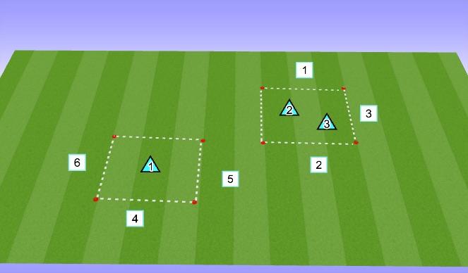 Football/Soccer Session Plan Drill (Colour): Rondo & Mvmnt
