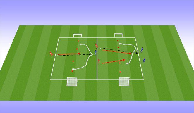 Football/Soccer Session Plan Drill (Colour): 1 v 1 / 2 v 2 (30 mins)