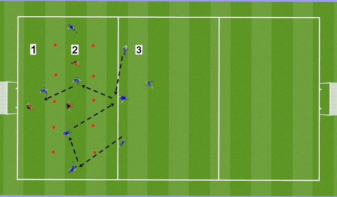 Football/Soccer Session Plan Drill (Colour): Positional Play