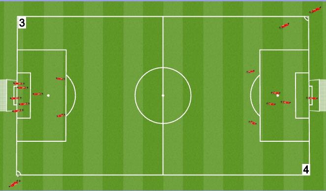 Football/Soccer Session Plan Drill (Colour): Att corner