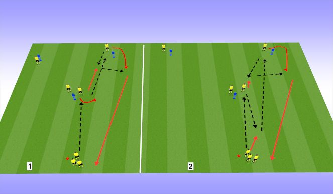 Football/Soccer Session Plan Drill (Colour): Y Passing Practice- Progression 1 & 2